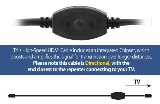40m HDMI Cable + Integrated Signal Booster Chipset (High-Speed v1.3c) (Photo )