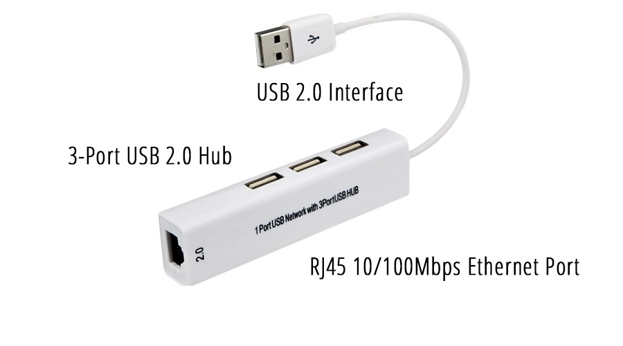 3-Port USB 2.0 Hub + 10/100 Ethernet Network Adapter (Photo )