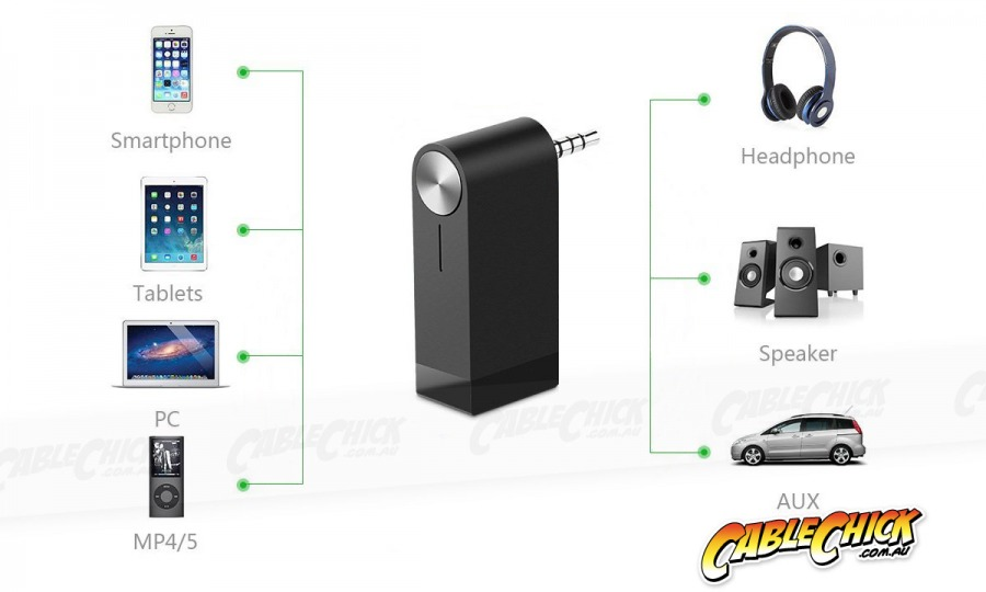 Bluetooth Audio Receiver - Bluetooth v4.0 with 3.5mm AUX Interface (Photo )