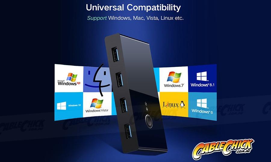 Premium 4-Port USB 2.0 Sharing Switch & Hub (2PC Switching) (Photo )