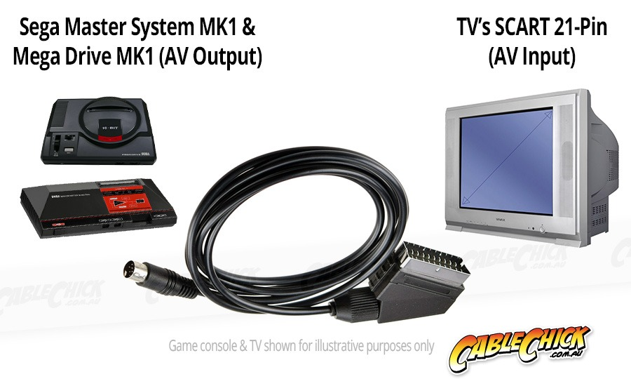 Sega Master System MK1 & Mega Drive MK1 to RGB SCART AV Cable (Retro Gaming Cable) (Photo )