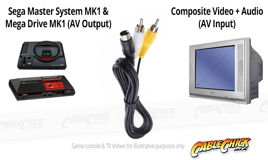 Sega Master System MK1 & Mega Drive MK1 to Composite Video + Audio AV Cable (Retro Gaming Cable) (Photo )