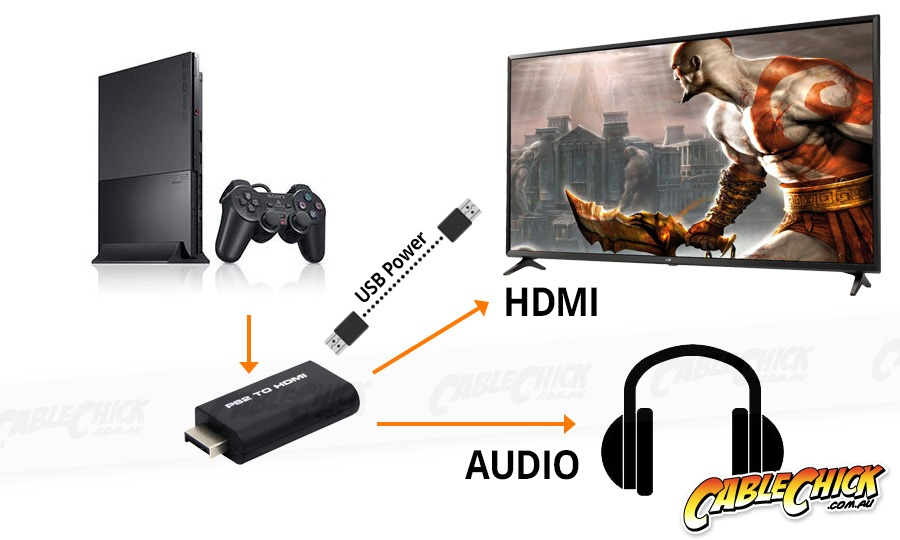 PlayStation 2 (PS2) to HDMI Adaptor / Converter (Photo )