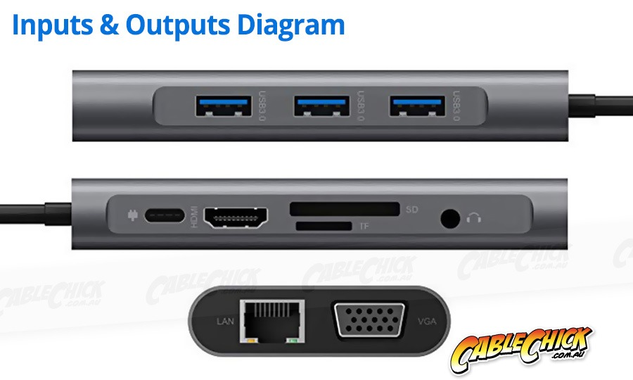 10-in-1 USB-C Hub with 60W Power Delivery (3x USB 3.0, HDMI, VGA Ethernet & Card Reader) (Photo )