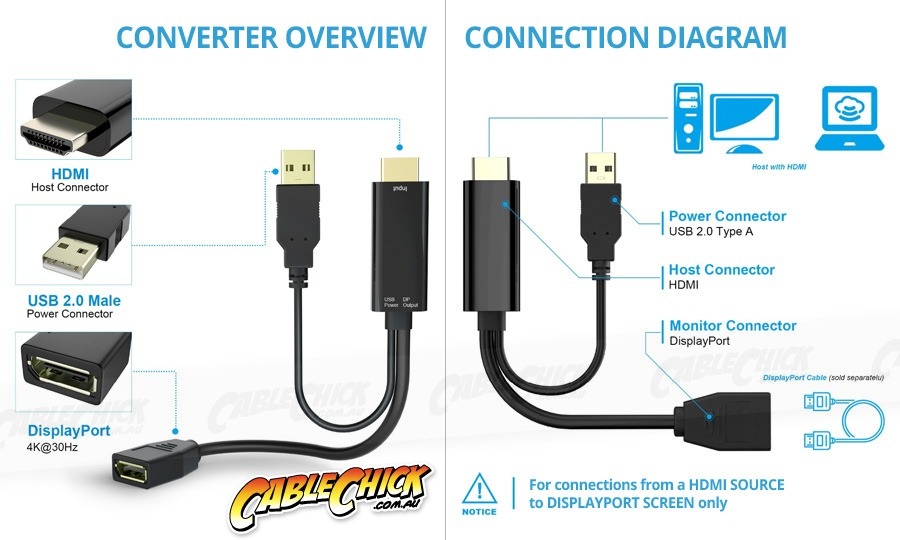 Active HDMI to DisplayPort Converter Cable (Photo )