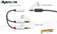 Avencore 4-Pole TRRS to 3.5mm Stereo & Mic Splitter Cable (Female to 2x Male) (Photo )
