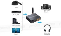 Advanced Digital to Analogue Audio Converter & Bluetooth 5.0 Receiver with Volume Control (Thumbnail )