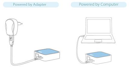 USB Powered for on-the-go flexibility