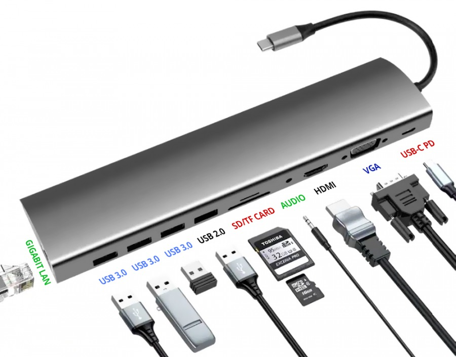 USB Hub with Dual Video Output