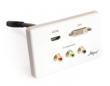 Amped Classic HDMI, DVI & Component (White Wall Plate)