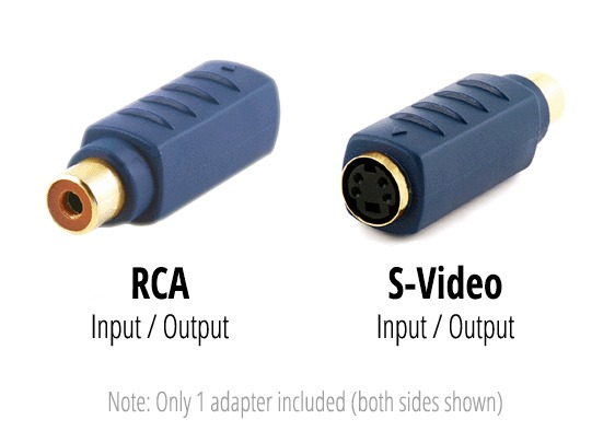 Composite Video (Female) S-Video (Female) Gold Plated Adaptor