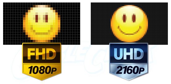 4K displays must upscale 1080p content