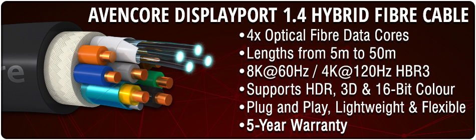 Avencore Hybrid Fibre DisplayPort Specifications Chart