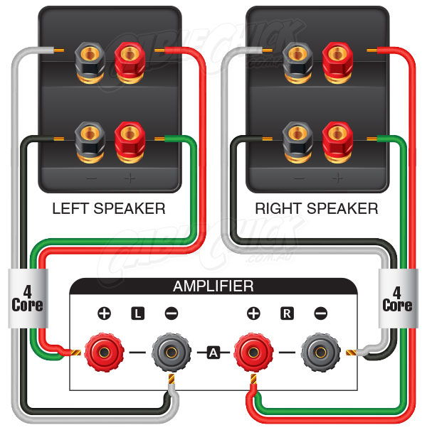 4-Core Paired Speaker Wiring