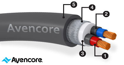 Avencore Pro Audio Cross-Section (2 Core)