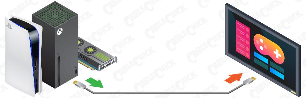 USB-C to HDMI