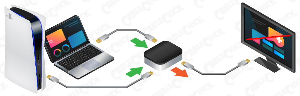 USB-C to HDMI