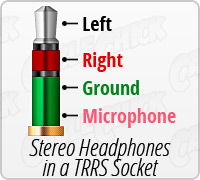 Understanding trrs and audio jacks cable chick blog the diagram above shows a regular pair of earbuds plugged into an iphone trrs socket this is perfectly safe and acceptable you wont be able to make asfbconference2016